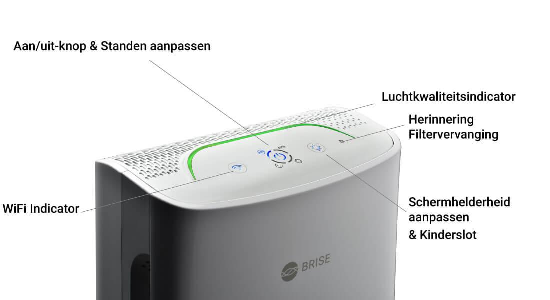 spec04_nl