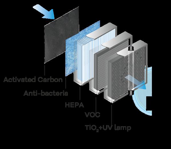 layer-filter_en